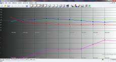 LG G3 s 100% sRGB Levels