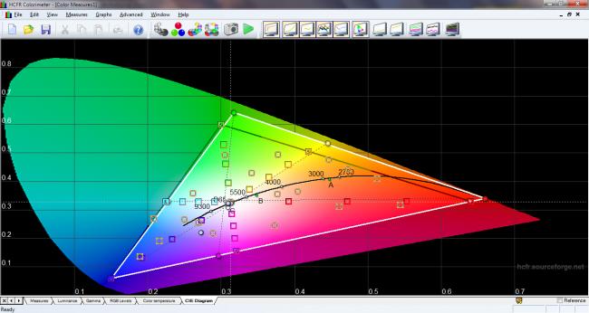 SGTab 8.4 100% Colors