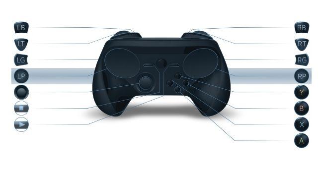 alpha_controller_lines_d0g