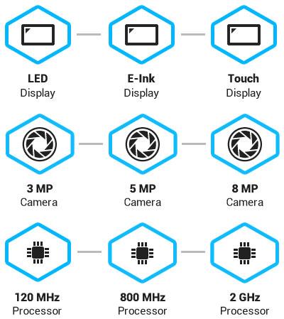 Blocks планирует создать модульные носимые устройства