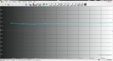 ASUS_Transformer_Pad_TF103C_display (5)