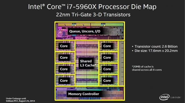 Intel_Haswell-E_Core