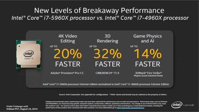 Intel_Haswell-E_Performance