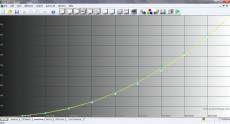 Prestigio PAP5303 100% Luminance