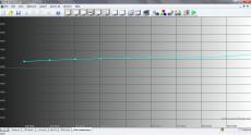 Prestigio PAP5303 100% Temperature