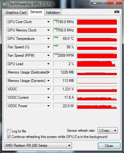 Sapphire_Dual-X_R9_280_GPU-Z_nagrev-OC