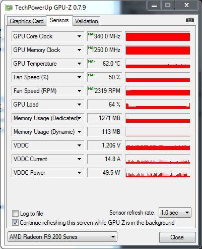 Sapphire_Dual-X_R9_280_GPU-Z_nagrev