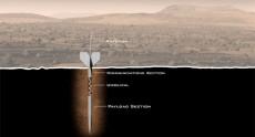 Дартс на Марсе: зонды-пенетраторы ExoLance займутся поиском жизни в недрах Красной планеты