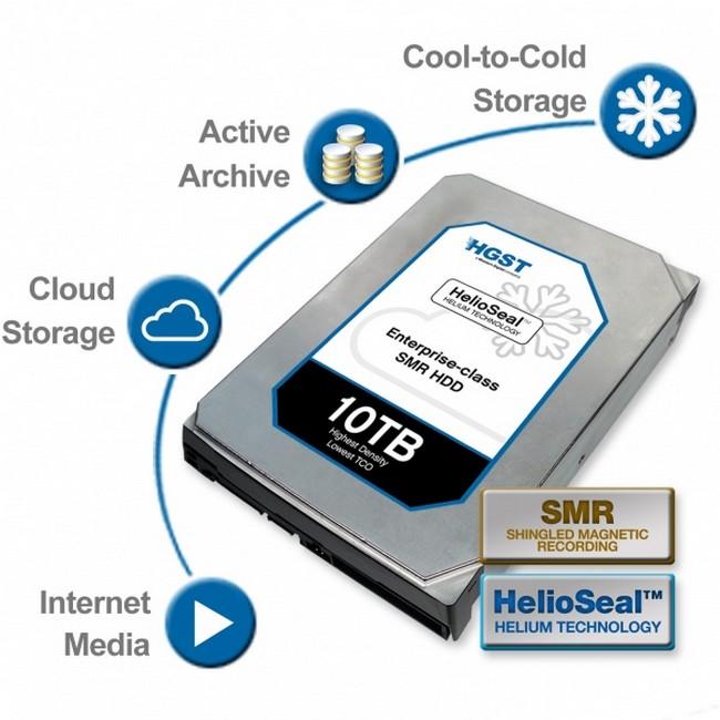10TB_Market_applications_HR