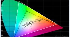 Dell_U3014_adobe_rgb_cie_diagram