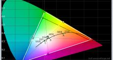 Dell_U3014_srgb_cie_diagram