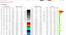 Dell_U3014_standard_color