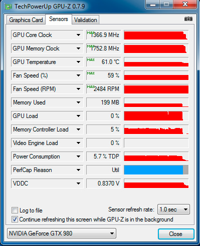 GIGABYTE_GTX980_GPU-Z_nagrev