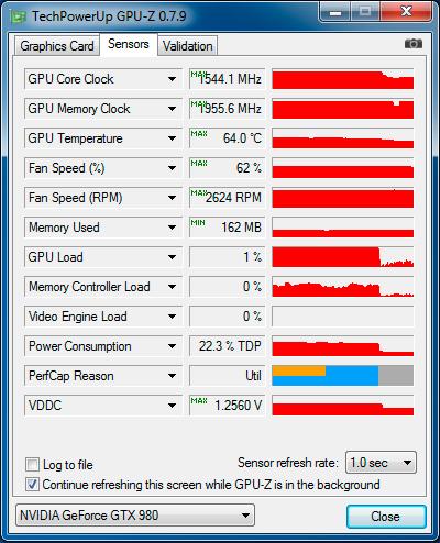 GIGABYTE_GTX980_GPU-Z_nagrev_razgon