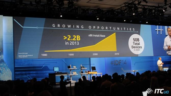 Intel_IDF2014_Brian_Krzanich_2