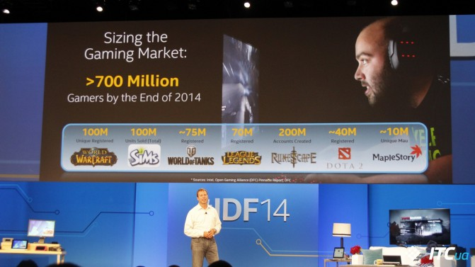 Intel_IDF2014_Platforms_11