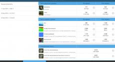Samsung_Galaxy_Tab_S_10_GFXbench