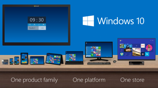 [Изображение: Windows_Product_Family_9-30-Event-741x416-671x376.png]