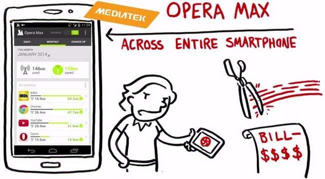 opera-max-mediatek