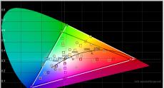 2014-10-28 18-12-22 HCFR Colorimeter - [Color Measures1]