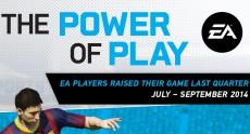 Electronic Arts опубликовала игровую статистику за последний квартал в виде инфографики