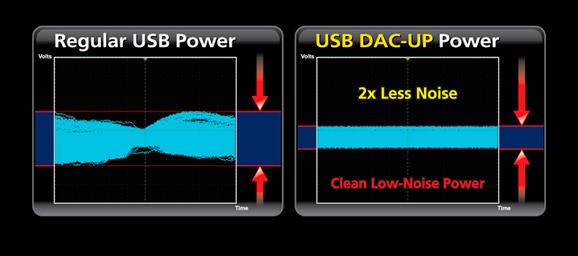 GIGABYTE_GA_X99-GAMING_G1_WiFi_USB-DAC-UP