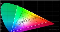 2014-11-03 12-58-06 HCFR Colorimeter - [Color Measures1]