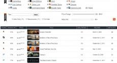 CheapShark – лучший поисковик по скидкам на игры с ключами Steam
