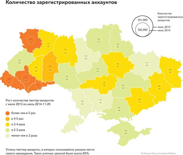 Twiiter_Ukraine_Yandex-2014