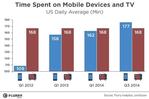 mobile_vs_tv_1_v1b-1
