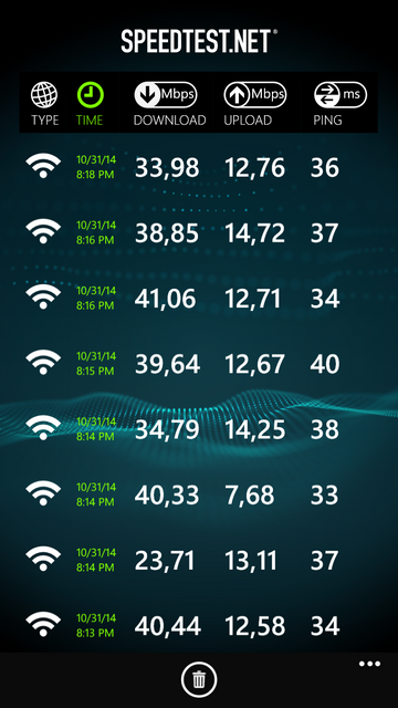 nokia_lumia_830_speedtest