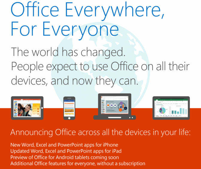 officeverywhere-infographic