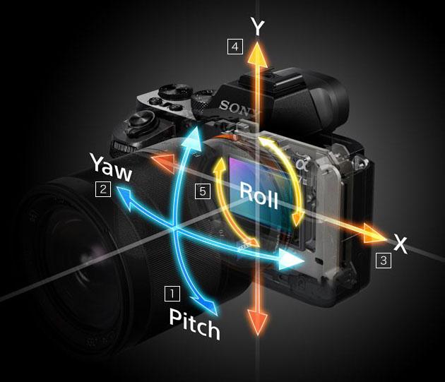 Sony анонсировала беззеркальную полнокадровую камеру Alpha 7 II с 5-осевой стабилизацией изображения