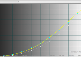 2014-11-27 16-09-15 HCFR Colorimeter - [Color Measures1]