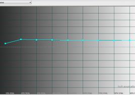 2014-11-27 16-09-50 HCFR Colorimeter - [Color Measures1]
