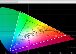 2014-11-27 16-10-02 HCFR Colorimeter - [Color Measures1]