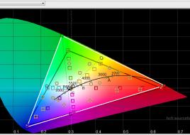2014-11-27 16-13-30 HCFR Colorimeter - [Color Measures1]