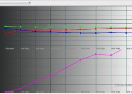 2014-11-27 16-13-50 HCFR Colorimeter - [Color Measures1]