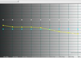 2014-11-27 16-14-00 HCFR Colorimeter - [Color Measures1]