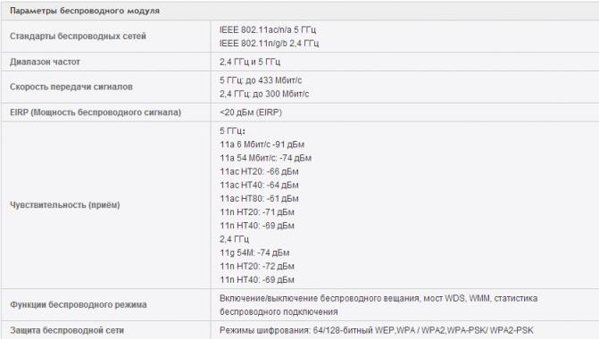 2014-12-25 12-49-09 AC750 Беспроводной двухдиапазонный гигабитный маршрутизатор Archer C2 - Добро пожаловать в TP-LINK - Go