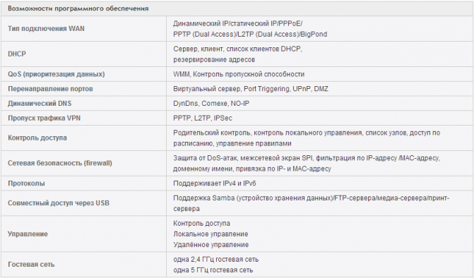 2014-12-25 12-49-21 AC750 Беспроводной двухдиапазонный гигабитный маршрутизатор Archer C2 - Добро пожаловать в TP-LINK - Go