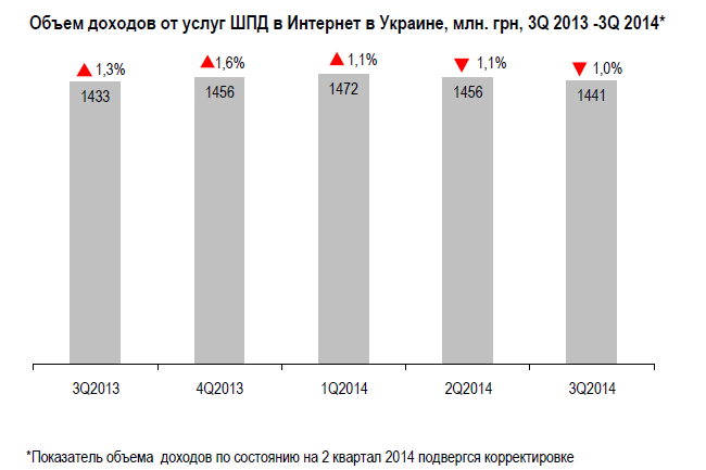 iKS-Consulting-3Q2014 (1)