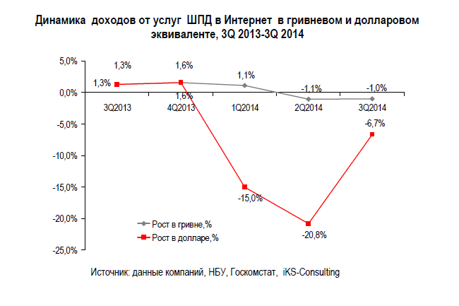 iKS-Consulting-3Q2014 (2)