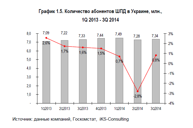 iKS-Consulting-3Q2014 (3)