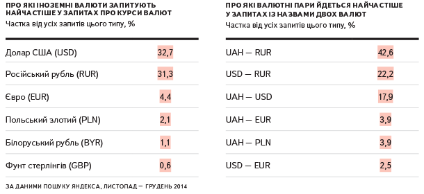 ukr-currency (2)
