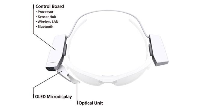 Sony подготовила носимое устройство, трансформирующее обычные очки в умные очки