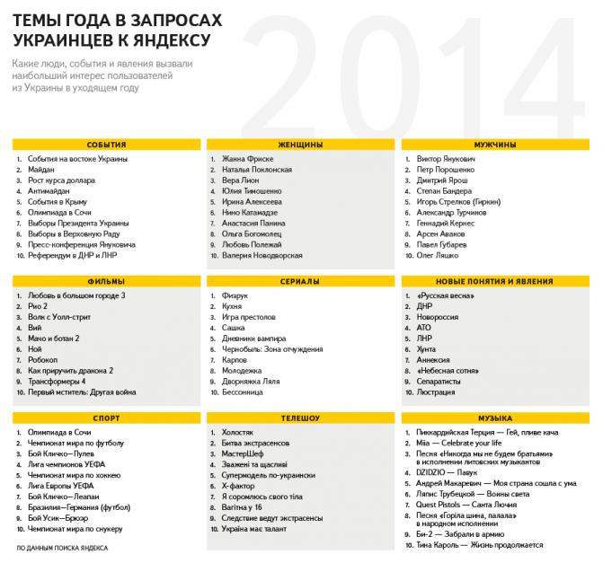 ya_2014_ukraine