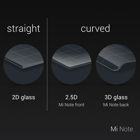 Представлен смартфон Xiaomi Mi Note: 5,7-дюймовый экран Full HD, SoC Snapdragon 801 и 3 ГБ ОЗУ