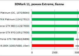 ASUS_GTX980_MATRIX_Platinum_diags1