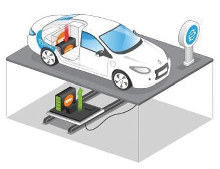 Электромобили в Украине в 2015 году: сервис, зарядка, выгода в деньгах